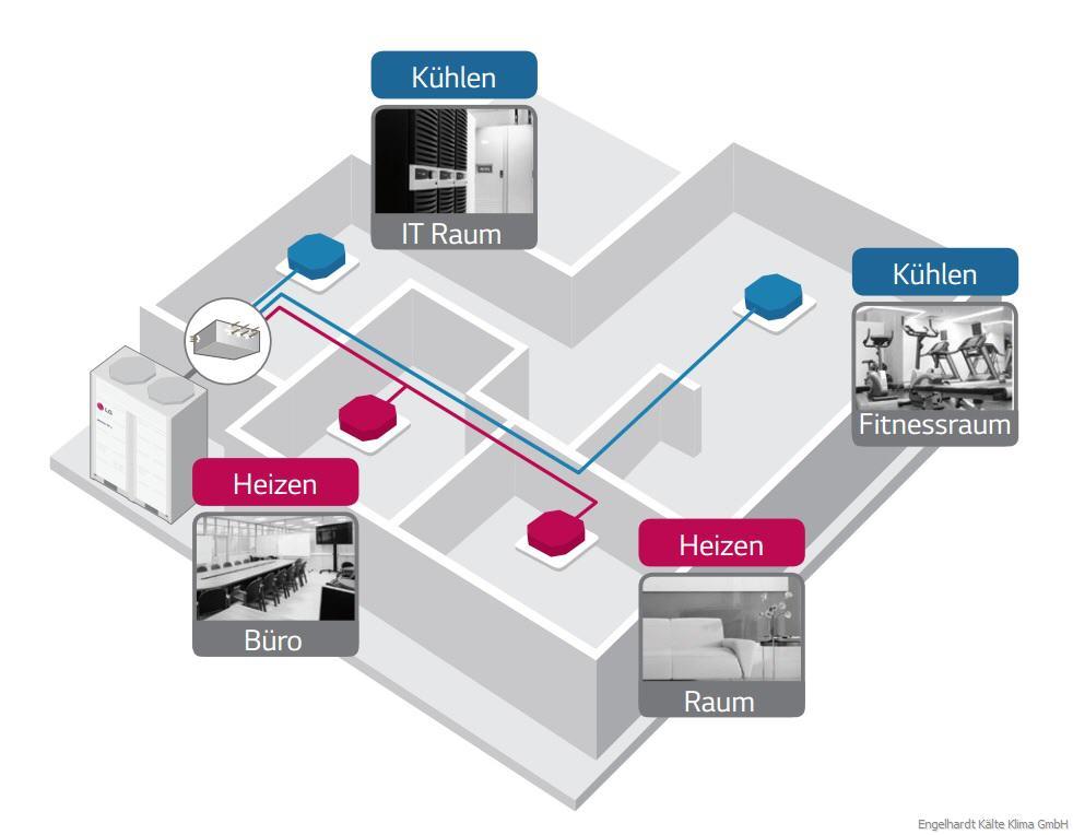 fujitsu klima klimaanlage und heizung. Black Bedroom Furniture Sets. Home Design Ideas